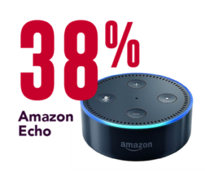 38% Amazon Echo Smart Speaker